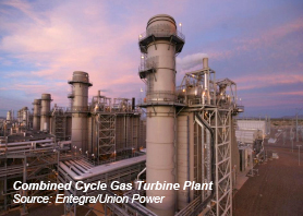 Combined-Cycle-Gas-Turbine-Plant